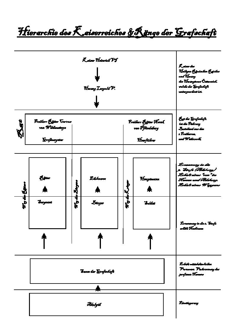 raenge